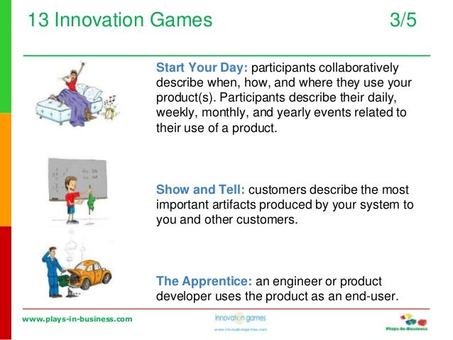 www.plays-in-business.com www.innovationgames.com 13 Innovation Games 3/5 Start Your Day: participants collaboratively des...