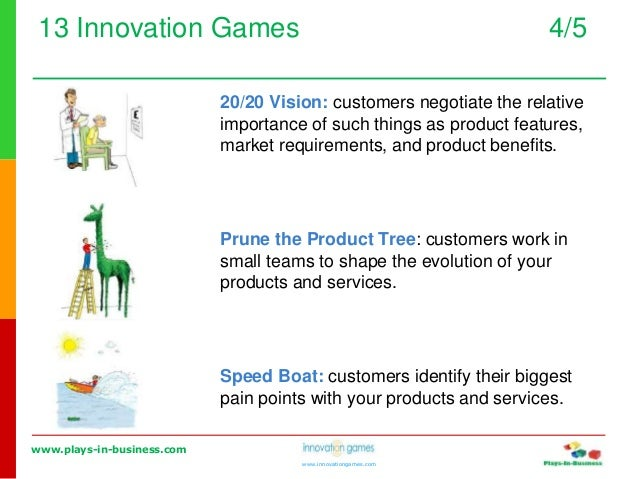 www.plays-in-business.com www.innovationgames.com 13 Innovation Games 4/5 20/20 Vision: customers negotiate the relative i...