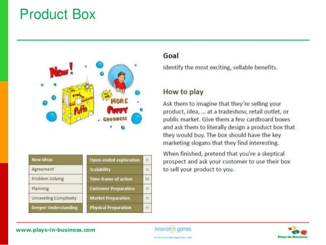 www.plays-in-business.com www.innovationgames.com Product Box