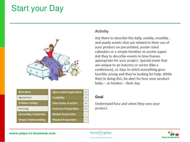 www.plays-in-business.com www.innovationgames.com Start your Day