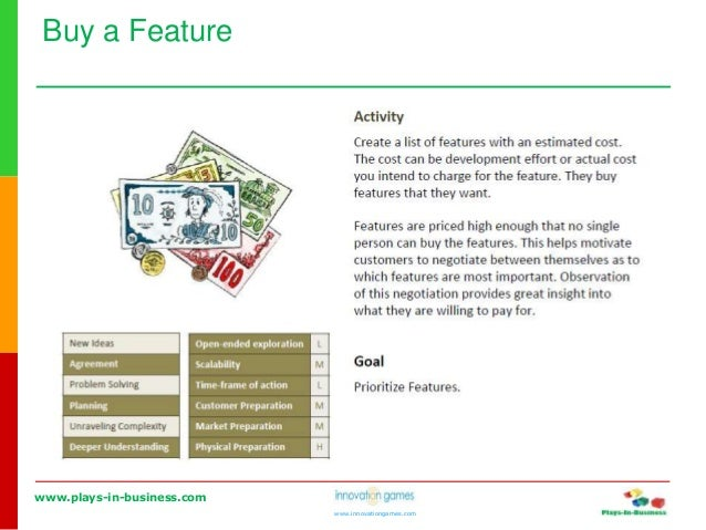 www.plays-in-business.com www.innovationgames.com Buy a Feature
