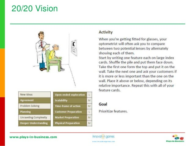 www.plays-in-business.com www.innovationgames.com 20/20 Vision