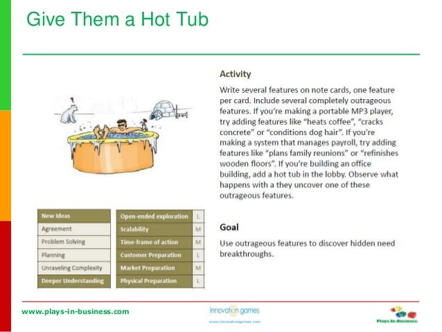 www.plays-in-business.com www.innovationgames.com Give Them a Hot Tub