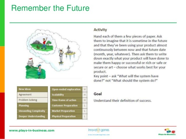 www.plays-in-business.com www.innovationgames.com Remember the Future