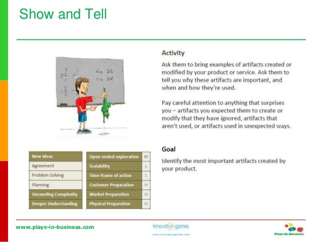 www.plays-in-business.com www.innovationgames.com Show and Tell