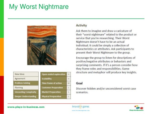 www.plays-in-business.com www.innovationgames.com My Worst Nightmare