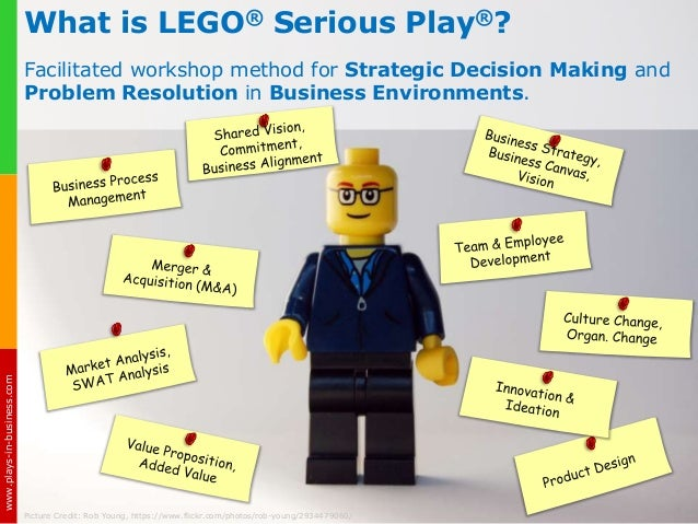 Lean business methodology
