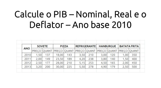 Calcule o PIB – Nominal, Real e o Deflator – Ano base 2010