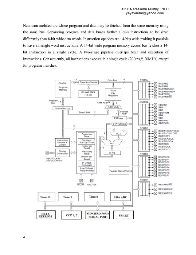 PIC MICROCONTROLLERS -CLASS NOTES