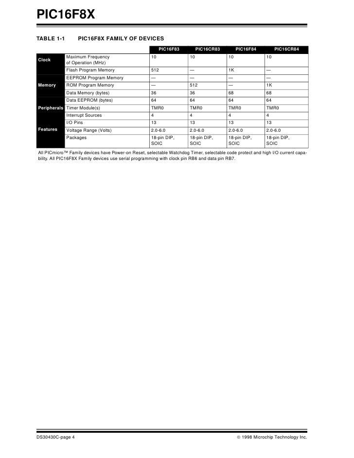data sheet pic 16f84