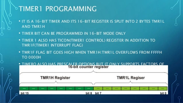 PIC18 TIMER PROGRAMMING IN ASSEMBLY AND C