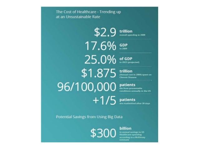 Tendències actuals en la utilització de les TIC al entorn sanitari