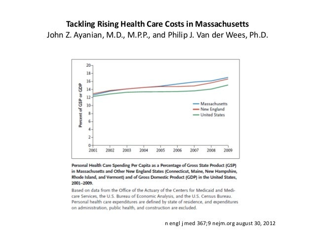 Two Hundred Years of Hospital Costs and Mortality — MGH          and Four Eras of Value in Medicine   Gregg S. Meyer, M.D....