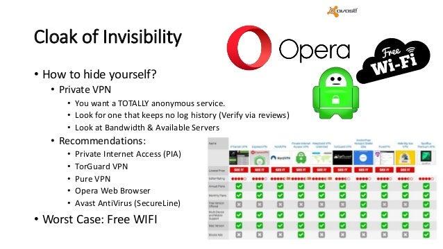Using a VPN Client