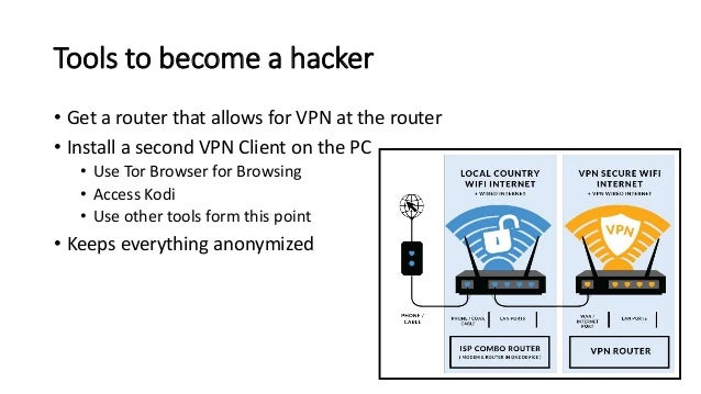 Tools to become a hacker • The Basics. • Social Engineering • Get a Voice that's not behind a computer. • Write a Batch Fi...