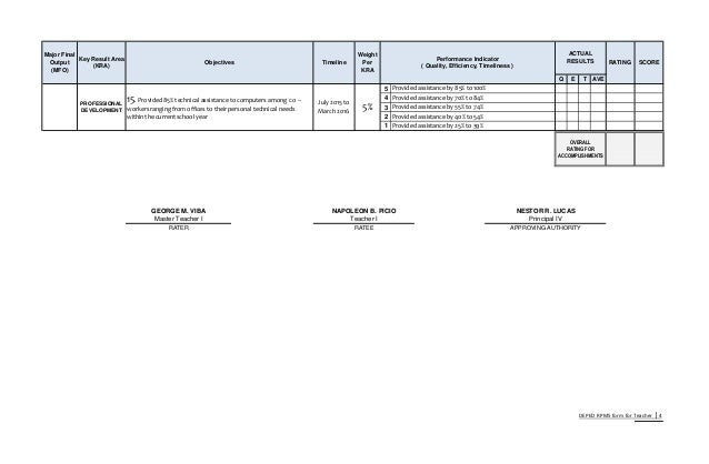 Q E T AVE 5 4 3 2 1 DEPED RPMS form for Teacher | 4 OVERALL RATING FOR ACCOMPLISHMENTS RATING SCORE PROFESSIONAL DEVELOPME...