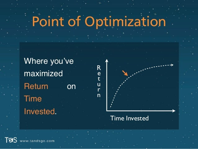 Point of Optimization Where you've maximized  Return  Time Invested. R  e  t  u  r  n Time Invested on
