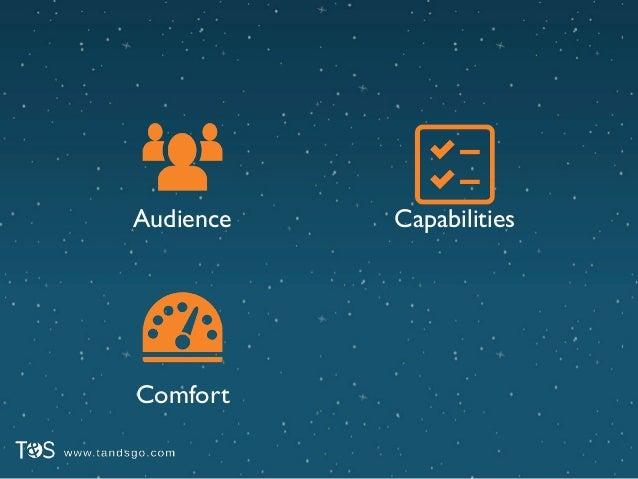 Audience Capabilities Comfort