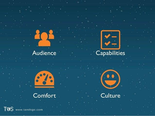 Audience Capabilities Comfort Culture