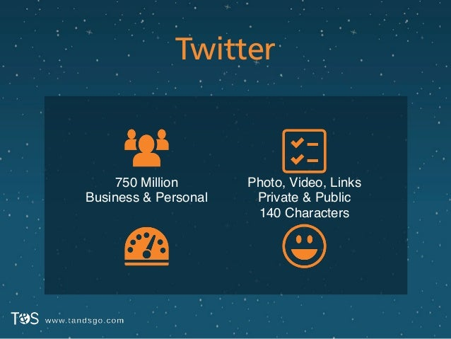 Twitter Photo, Video, Links! Private & Public! 140 Characters 750 Million! Business & Personal