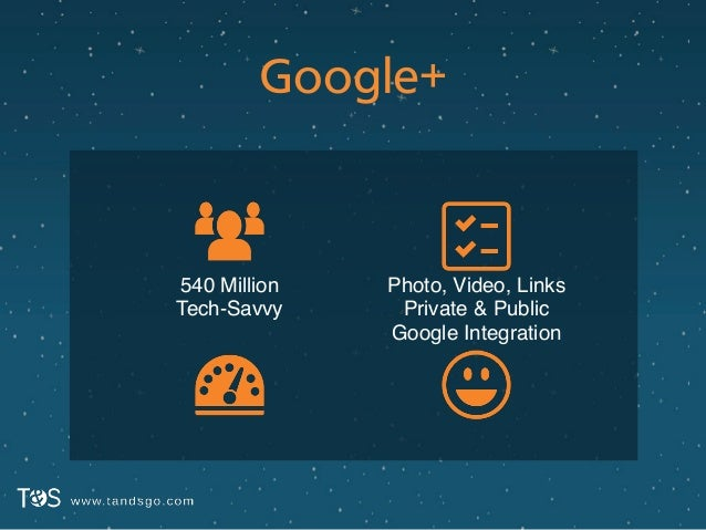 Google+ Photo, Video, Links! Private & Public! Google Integration 540 Million! Tech-Savvy