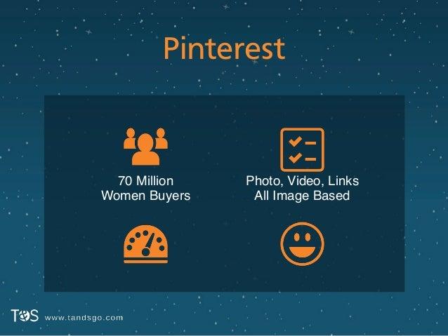 Pinterest Photo, Video, Links! All Image Based 70 Million! Women Buyers