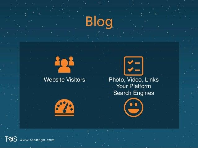 Blog Photo, Video, Links! Your Platform! Search Engines Website Visitors