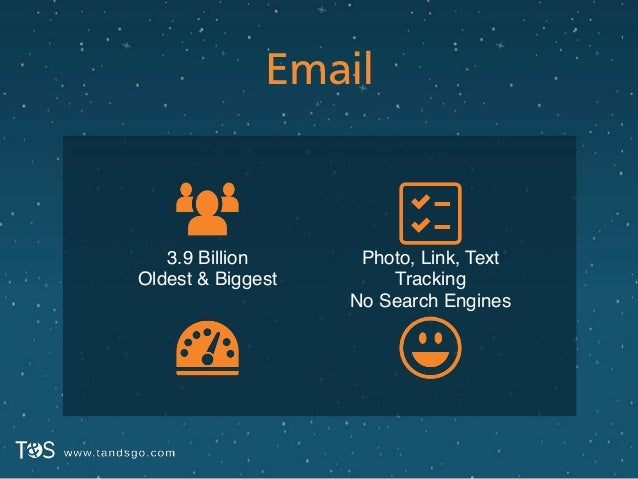 Email Photo, Link, Text! Tracking! No Search Engines 3.9 Billion! Oldest & Biggest