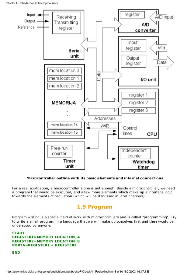 pic microcontrollers for beginners