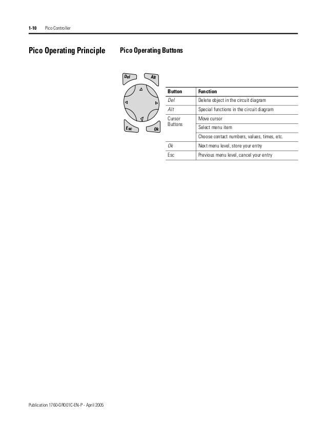 picosoft controller book by allen