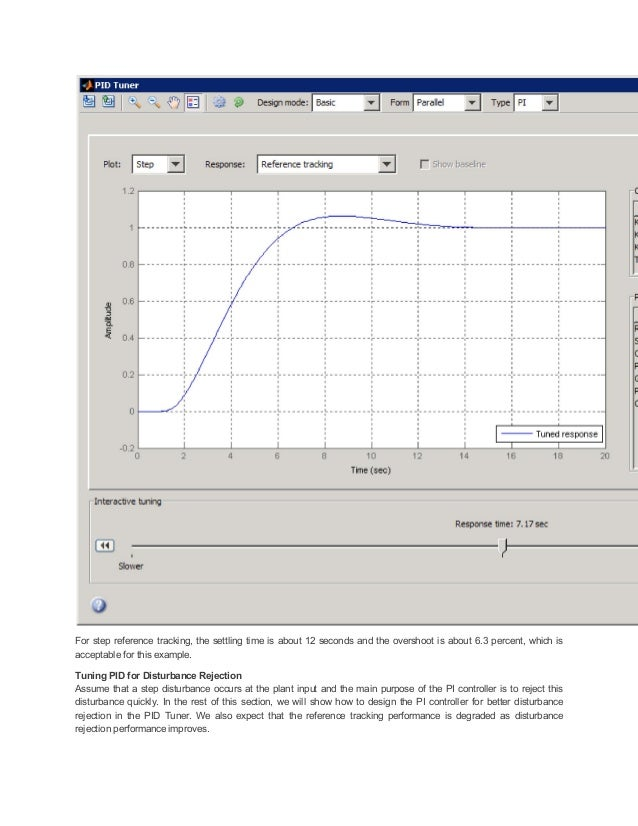 Pi Controller In The Simulink Model Using MATLAB
