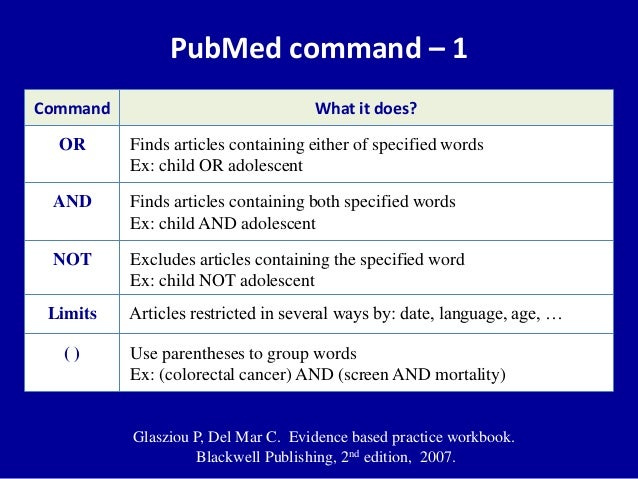 PubMed command – 1 Command What it does? OR Finds articles containing either of specified words Ex: child OR adolescent AN...