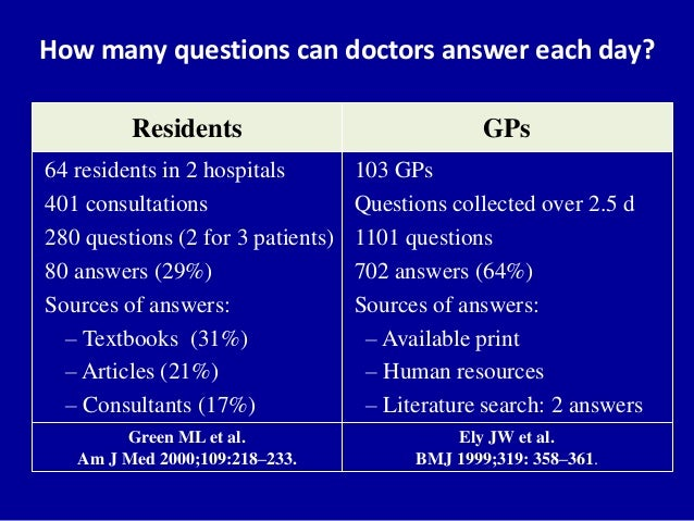 1- Ask 2- Acquire 4- Apply 5- Assess Patient dilemma Principles of EBP Evidence alone does not decide – combine with other...