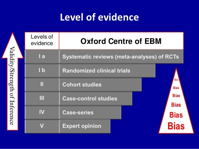 Level of evidence Oxford Centre of EBM Levels of evidence Bias Bias Bias Bias Bias Bias Validity/StrengthofInference