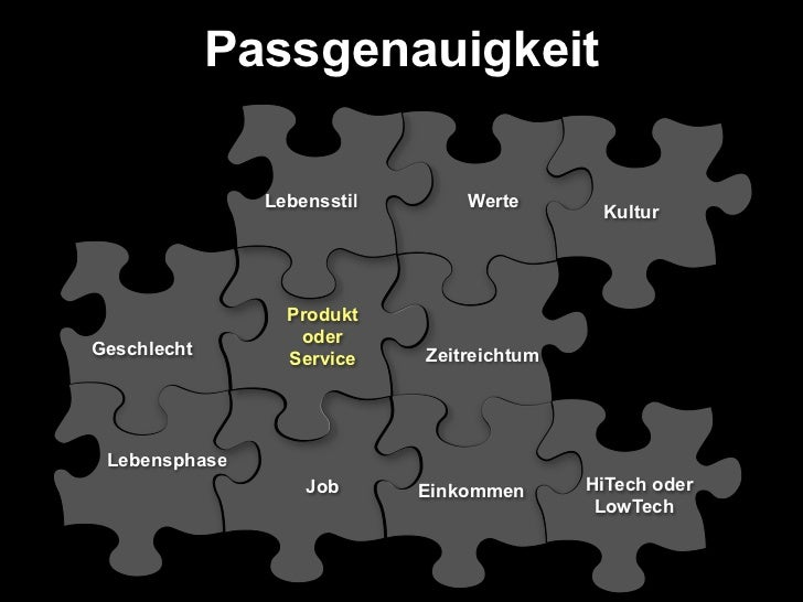 Passgenauigkeit               Lebensstil       Werte                                            Kultur                 Pro...