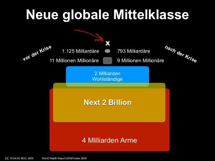 Neue globale Mittelklasse                                                                        X                        ...