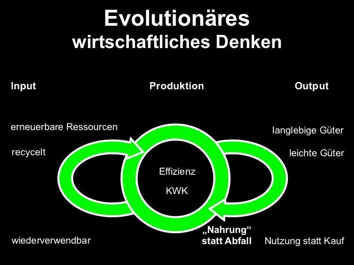 Evolutionäres            wirtschaftliches DenkenInput                    Produktion                        Outputerneuerba...