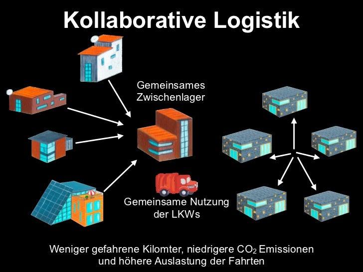 Kollaborative Logistik                 Gemeinsames                 Zwischenlager              Gemeinsame Nutzung          ...