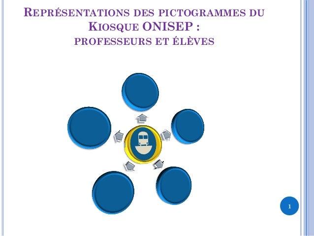 REPRÉSENTATIONS DES PICTOGRAMMES DU KIOSQUE ONISEP : PROFESSEURS ET ÉLÈVES 1
