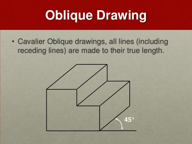 Pictorial Drawing