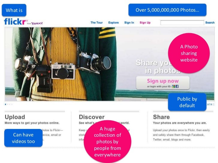 Picture perfect hacks with flickr API Slide 3