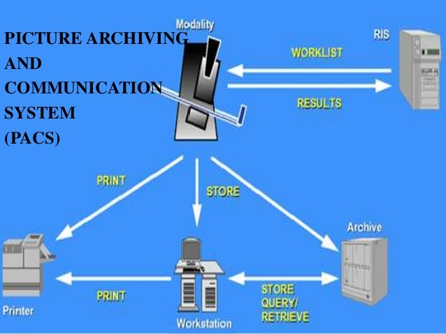 PICTURE ARCHIVING AND COMMUNICATION SYSTEM (PACS)