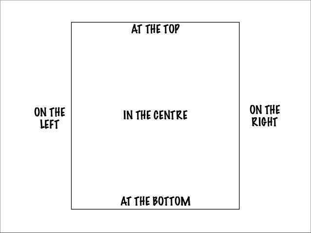 Αποτέλεσμα εικόνας για describe picture vocabulary on the left right