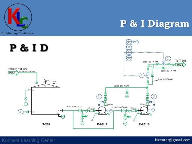 piping instrument diagram 16 638?cb=1435984314 piping & instrument diagram