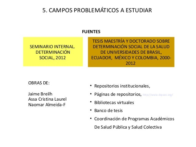 5. CAMPOS PROBLEMÁTICOS A ESTUDIAR FUENTES SEMINARIO INTERNAL. DETERMINACIÓN SOCIAL, 2012  OBRAS DE: Jaime Breilh Assa Cri...