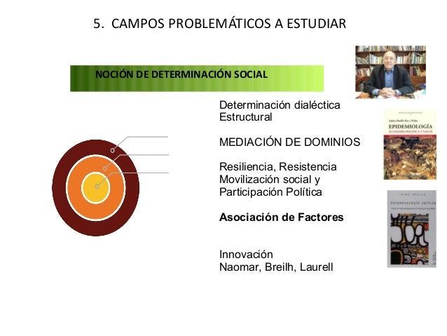 5. CAMPOS PROBLEMÁTICOS A ESTUDIAR NOCIÓN DE DETERMINACIÓN SOCIAL Determinación dialéctica Estructural MEDIACIÓN DE DOMINI...