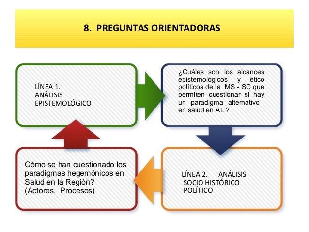 8. PREGUNTAS ORIENTADORAS  LÍNEA 1. ANÁLISIS EPISTEMOLÓGICO  Cómo se han cuestionado los paradigmas hegemónicos en Salud e...