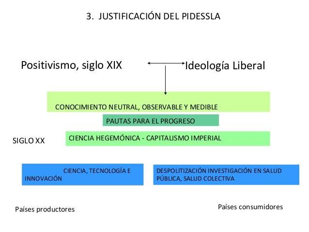 3. JUSTIFICACIÓN DEL PIDESSLA  Positivismo, siglo XIX  Ideología Liberal  CONOCIMIENTO NEUTRAL, OBSERVABLE Y MEDIBLE PAUTA...
