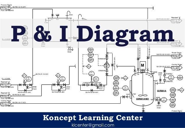 i p diagram i p s circuit diagram
