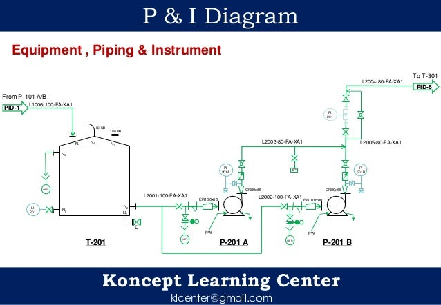 P And I Diagrams Block And Schematic Diagrams